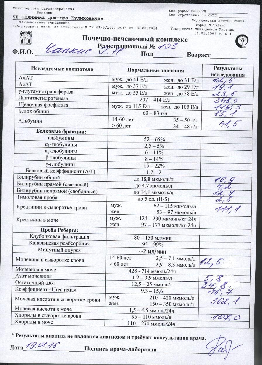 Почечно печеночный анализ крови Анализ мочи Шведский тупик